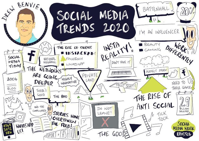 Suze Anderson - social media trends 2020