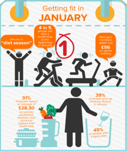 January Infographic